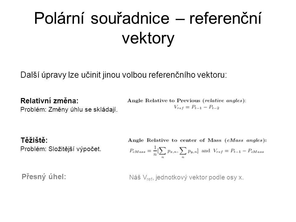 Polární souřadnice – referenční vektory Další úpravy lze učinit jinou volbou referenčního vektoru: Relativní změna: Problém: Změny úhlu se skládají.