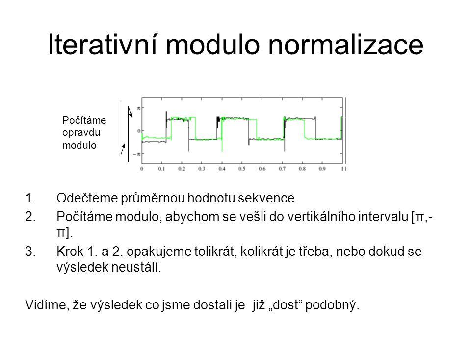Iterativní modulo normalizace 1.Odečteme průměrnou hodnotu sekvence. 2.Počítáme modulo, abychom se vešli do vertikálního intervalu [π,- π]. 3.Krok 1.
