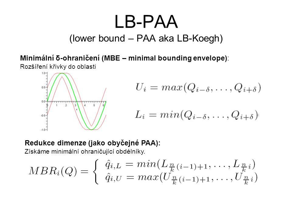 LB-PAA (lower bound – PAA aka LB-Koegh) Minimální δ-ohraničení (MBE – minimal bounding envelope): Rozšíření křivky do oblasti Redukce dimenze (jako ob