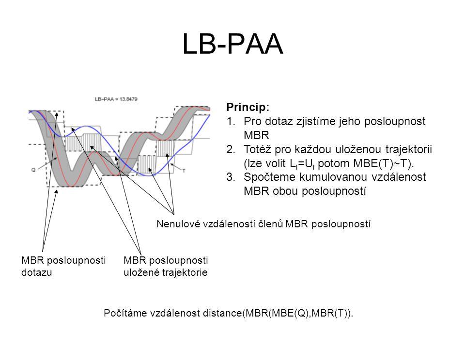 LB-PAA Princip: 1.Pro dotaz zjistíme jeho posloupnost MBR 2.Totéž pro každou uloženou trajektorii (lze volit L i =U i potom MBE(T)~T). 3.Spočteme kumu