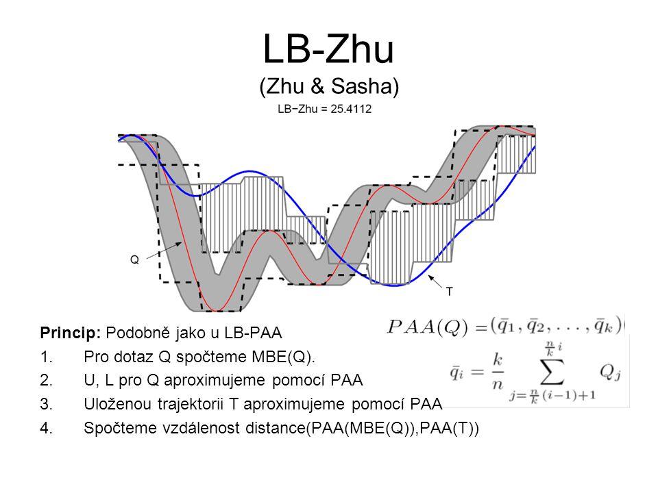 LB-Zhu (Zhu & Sasha) Princip: Podobně jako u LB-PAA 1.Pro dotaz Q spočteme MBE(Q). 2.U, L pro Q aproximujeme pomocí PAA 3.Uloženou trajektorii T aprox