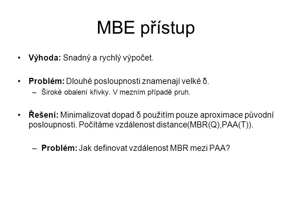 MBE přístup Výhoda: Snadný a rychlý výpočet. Problém: Dlouhé posloupnosti znamenají velké δ. –Široké obalení křivky. V mezním případě pruh. Řešení: Mi
