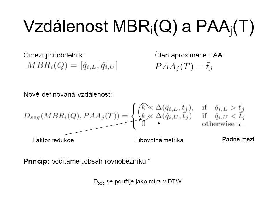 """Vzdálenost MBR i (Q) a PAA j (T) Princip: počítáme """"obsah rovnoběžníku. Omezující obdélník:Člen aproximace PAA: Nově definovaná vzdálenost: Libovolná metrika Padne mezi Faktor redukce D seq se použije jako míra v DTW."""