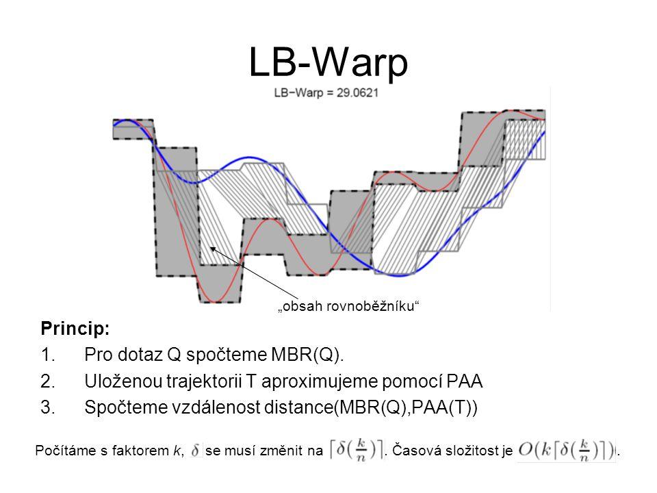 """LB-Warp Princip: 1.Pro dotaz Q spočteme MBR(Q). 2.Uloženou trajektorii T aproximujeme pomocí PAA 3.Spočteme vzdálenost distance(MBR(Q),PAA(T)) """"obsah"""