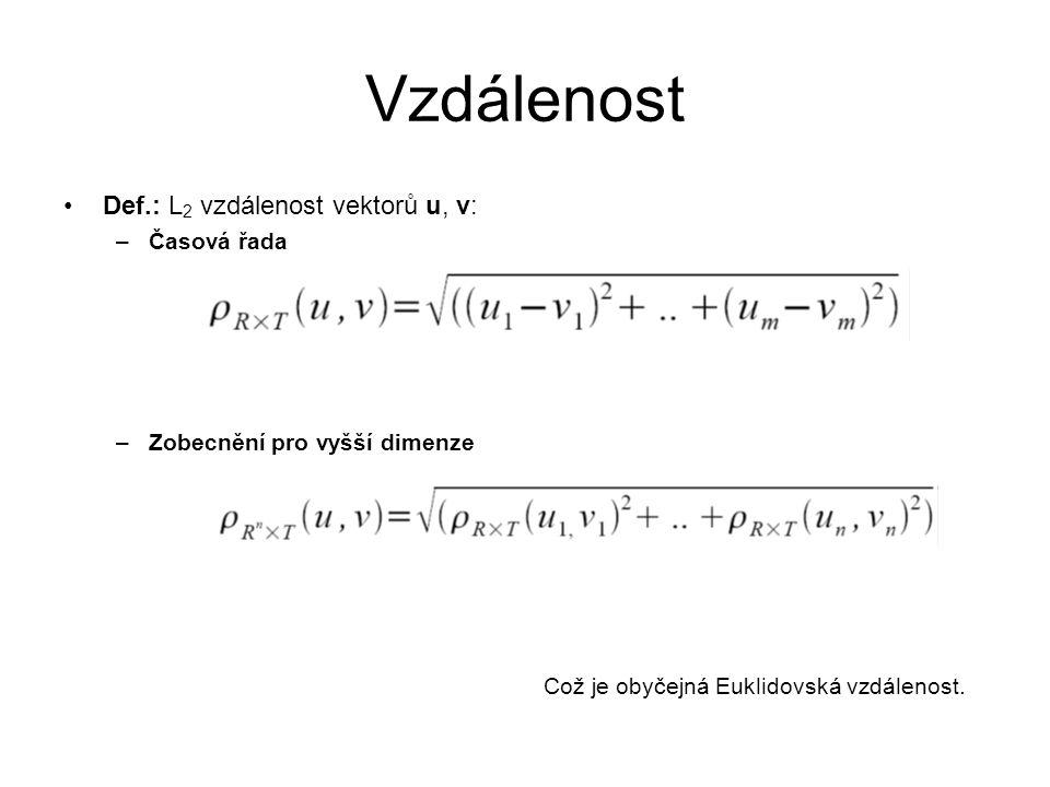 Vzdálenost Def.: L 2 vzdálenost vektorů u, v: –Časová řada –Zobecnění pro vyšší dimenze Což je obyčejná Euklidovská vzdálenost.