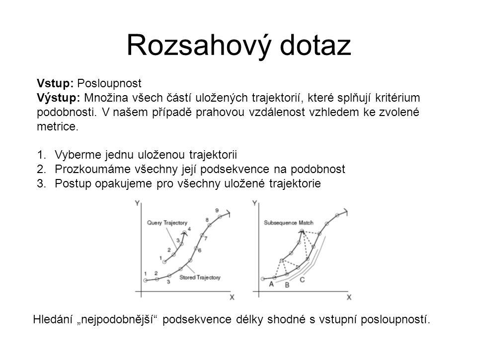 Rozsahový dotaz – alg.Prostá aplikace definic z předchozího slajdu.