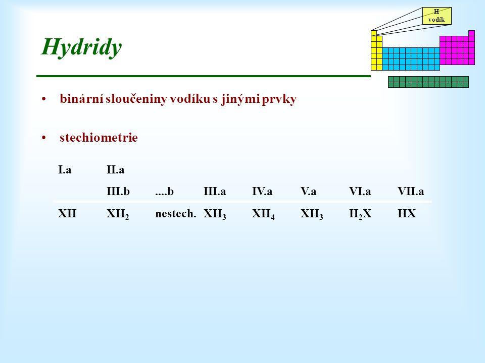 H vodík Hydridy binární sloučeniny vodíku s jinými prvky stechiometrie I.aII.a III.b....bIII.aIV.aV.aVI.aVII.a XHXH 2 nestech.XH 3 XH 4 XH 3 H 2 XHX