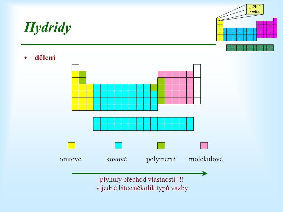 H vodík Hydridy dělení iontovékovovépolymernímolekulové plynulý přechod vlastností !!! v jedné látce několik typů vazby