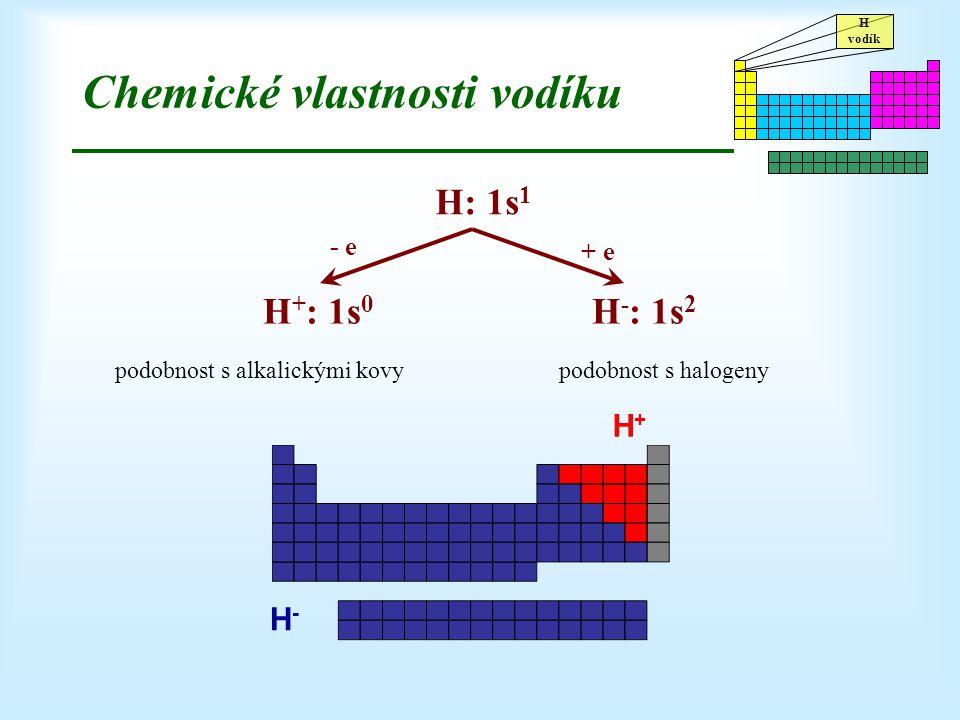 H vodík Chemické vlastnosti vodíku H: 1s 1 - e + e H + : 1s 0 H - : 1s 2 podobnost s alkalickými kovypodobnost s halogeny H+H+ H-H-