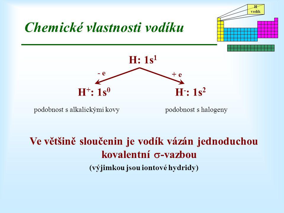 H vodík Chemické vlastnosti vodíku H: 1s 1 - e + e H + : 1s 0 H - : 1s 2 podobnost s alkalickými kovypodobnost s halogeny Ve většině sloučenin je vodí