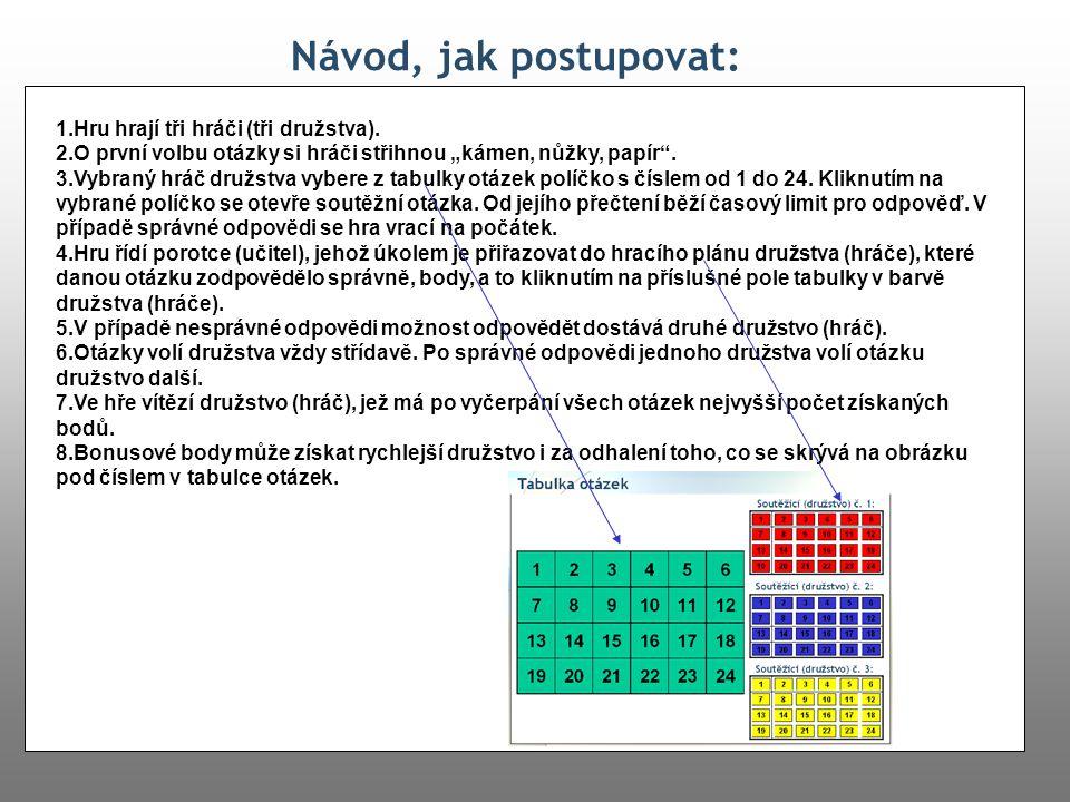 Tabulka otázek 1234 5678 9101112 3 Soutěžící (družstvo) č.