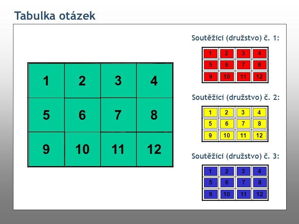 Tabulka otázek 1234 5678 9101112 3 Soutěžící (družstvo) č. 1: Soutěžící (družstvo) č. 2: 124 5 6 910 1112 1234 5678 9101112 8 1234 5678 9101112 1234 5