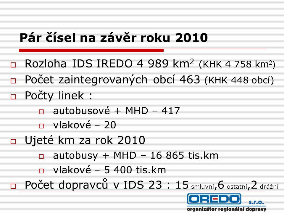 Pár čísel na závěr roku 2010  Rozloha IDS IREDO 4 989 km 2 (KHK 4 758 km 2 )  Počet zaintegrovaných obcí 463 (KHK 448 obcí)  Počty linek :  autobusové + MHD – 417  vlakové – 20  Ujeté km za rok 2010  autobusy + MHD – 16 865 tis.km  vlakové – 5 400 tis.km  Počet dopravců v IDS 23 : 15 smluvní, 6 ostatní, 2 drážní