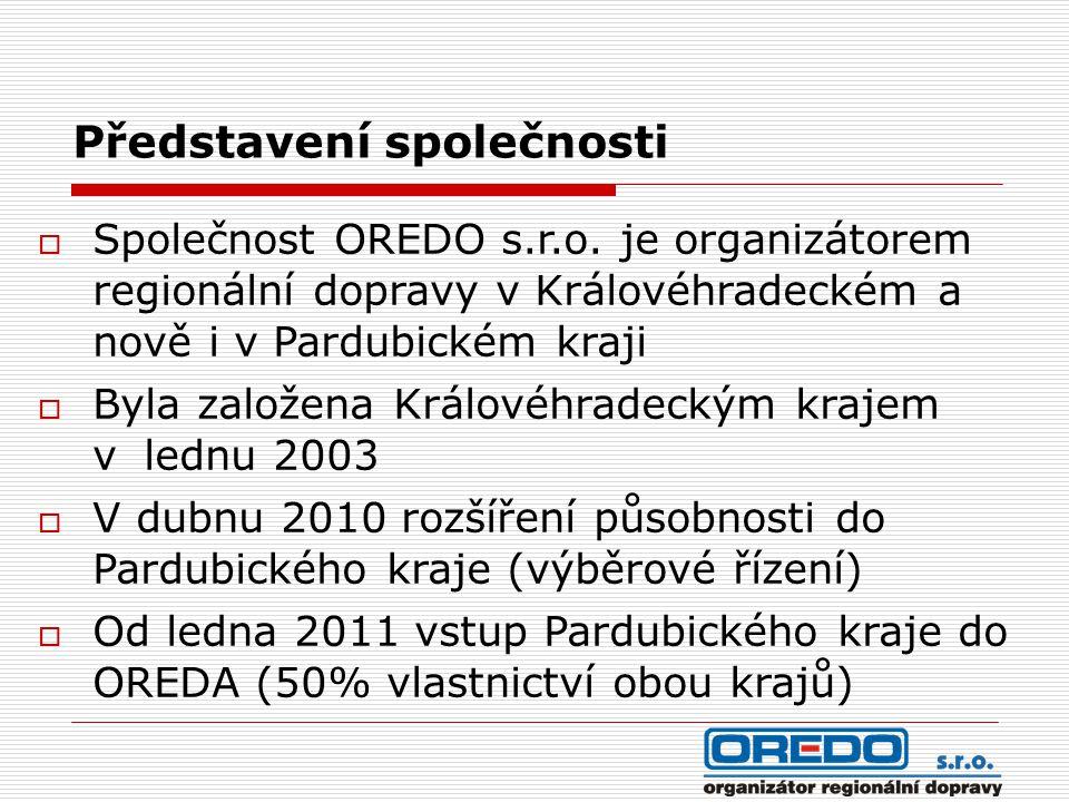 Optimalizace do roku 2010