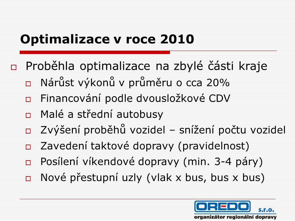 Optimalizace v roce 2010  Proběhla optimalizace na zbylé části kraje  Nárůst výkonů v průměru o cca 20%  Financování podle dvousložkové CDV  Malé a střední autobusy  Zvýšení proběhů vozidel – snížení počtu vozidel  Zavedení taktové dopravy (pravidelnost)  Posílení víkendové dopravy (min.
