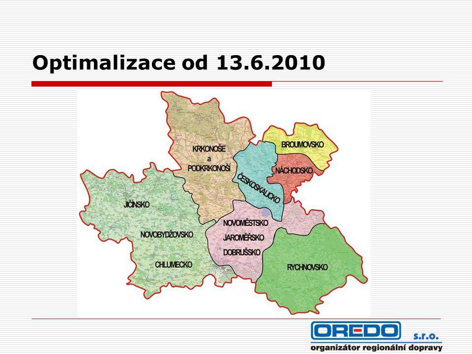  Mezikroky v integraci 2009  8.3.2009 integrována linka Trutnov - Dvůr  1.4.2009 integrace MHD Dvůr Králové n.L.