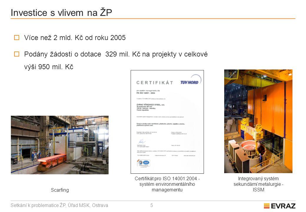5 Investice s vlivem na ŽP Setkání k problematice ŽP, Úřad MSK, Ostrava  Více než 2 mld. Kč od roku 2005  Podány žádosti o dotace 329 mil. Kč na pro