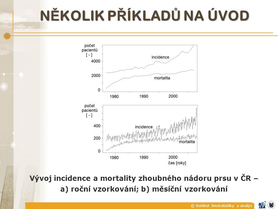 © Institut biostatistiky a analýz Preference politických stran v ČR v období od 8/2004 do 3/2008 N Ě KOLIK P Ř ÍKLAD Ů NA ÚVOD