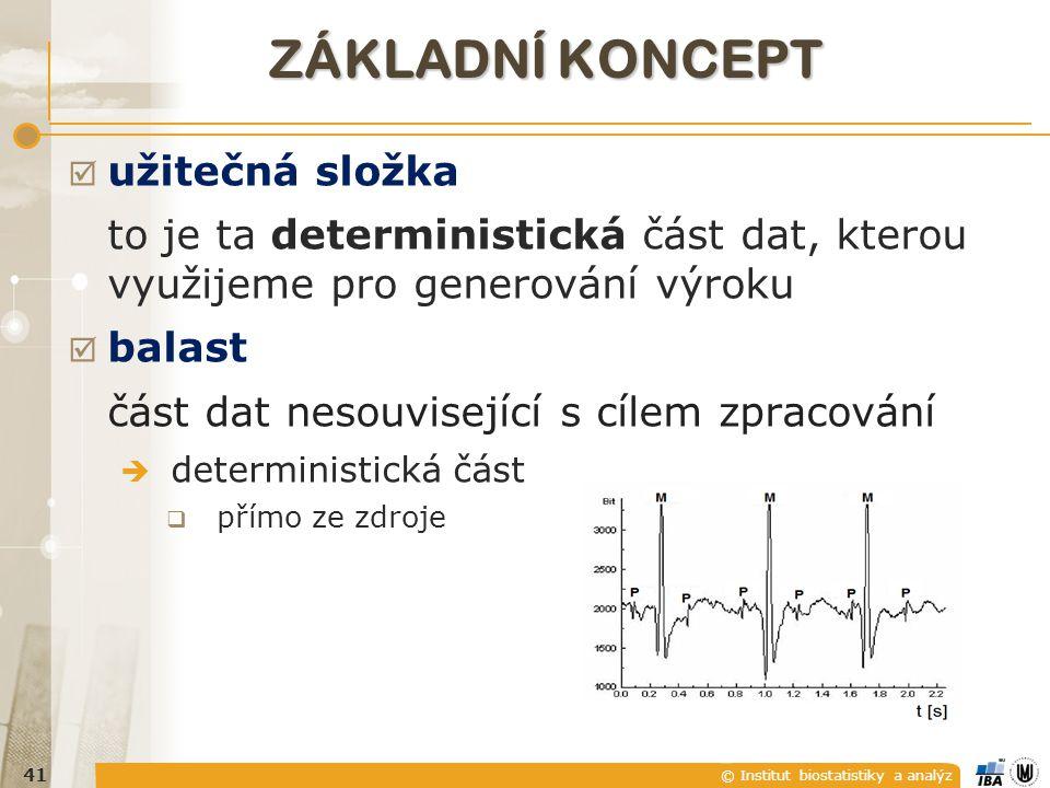 """© Institut biostatistiky a analýz ZÁKLADNÍ KONCEPT REÁLNÝ OBJEKT HODNOTÍCÍ """"VÝROK MĚŘENÍ ZPRACOVÁNÍ DATA UŽITEČNÁ SLOŽKA + BALAST DATA UŽITEČNÁ SLOŽKA + BALAST 40"""