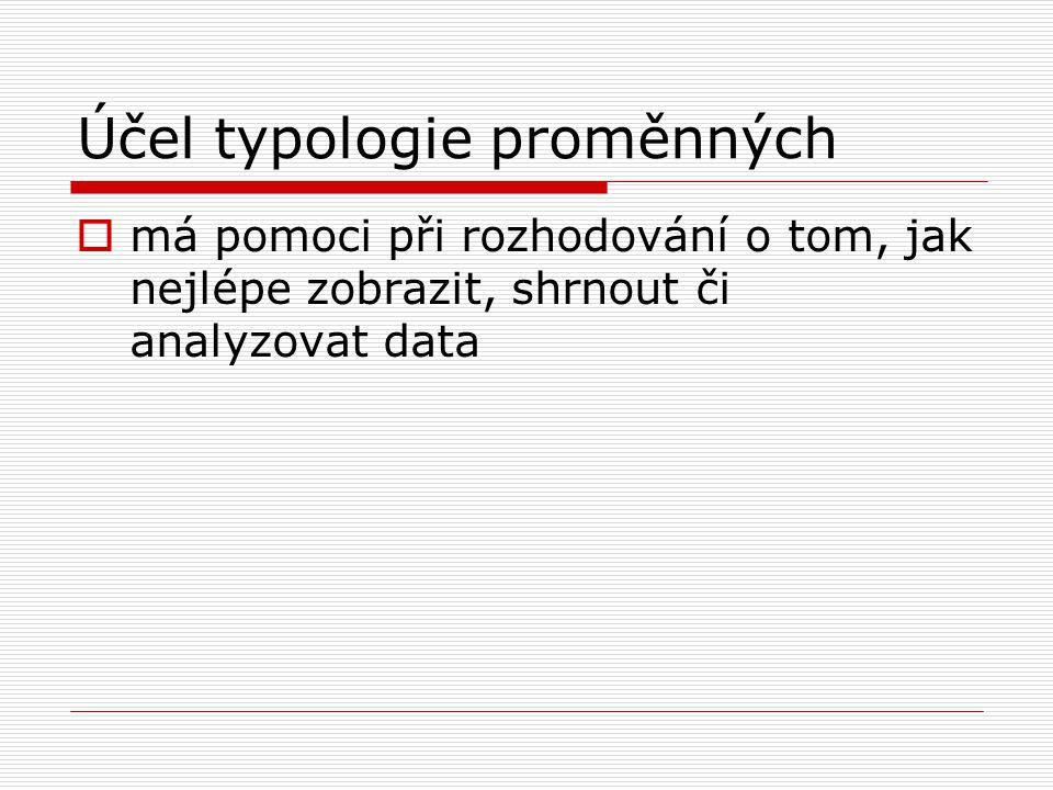 Účel typologie proměnných  má pomoci při rozhodování o tom, jak nejlépe zobrazit, shrnout či analyzovat data