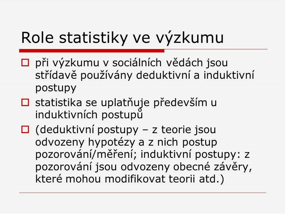 Role statistiky ve výzkumu  při výzkumu v sociálních vědách jsou střídavě používány deduktivní a induktivní postupy  statistika se uplatňuje předevš