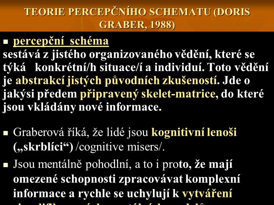 TEORIE PERCEPČNÍHO SCHEMATU (DORIS GRABER, 1988) percepční schéma sestává z jistého organizovaného vědění, které se týká konkrétní/h situace/í a indiv