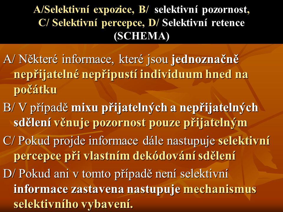 A/Selektivní expozice, B/ selektivní pozornost, C/ Selektivní percepce, D/ Selektivní retence (SCHEMA) A/ Některé informace, které jsou jednoznačně ne