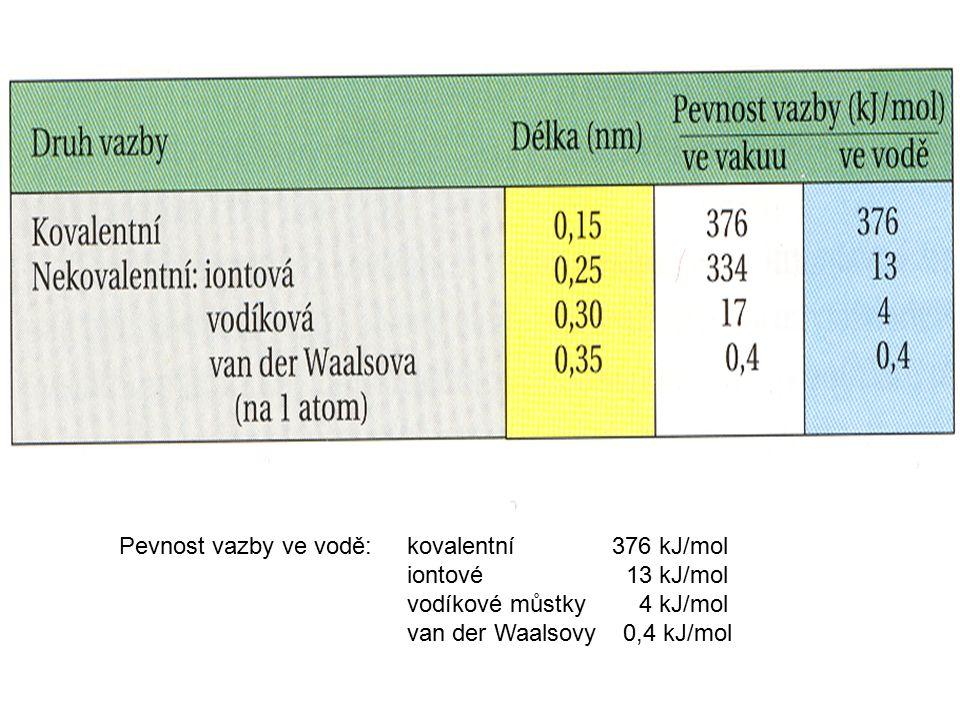 Pevnost vazby ve vodě: kovalentní 376 kJ/mol iontové 13 kJ/mol vodíkové můstky 4 kJ/mol van der Waalsovy 0,4 kJ/mol