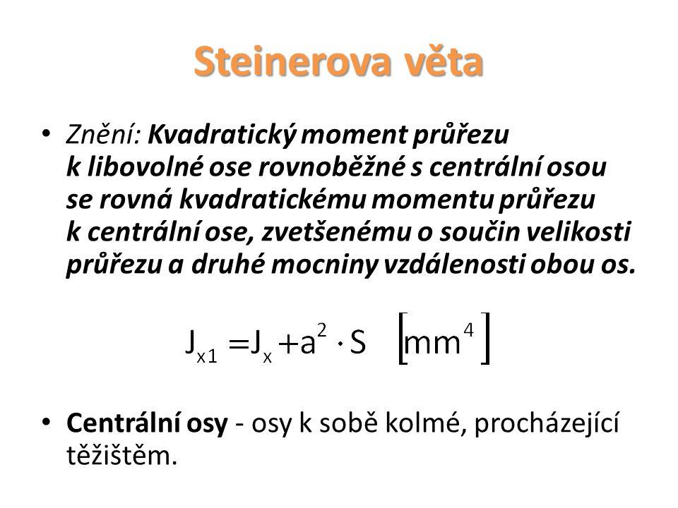 Steinerova věta Znění: Kvadratický moment průřezu k libovolné ose rovnoběžné s centrální osou se rovná kvadratickému momentu průřezu k centrální ose,