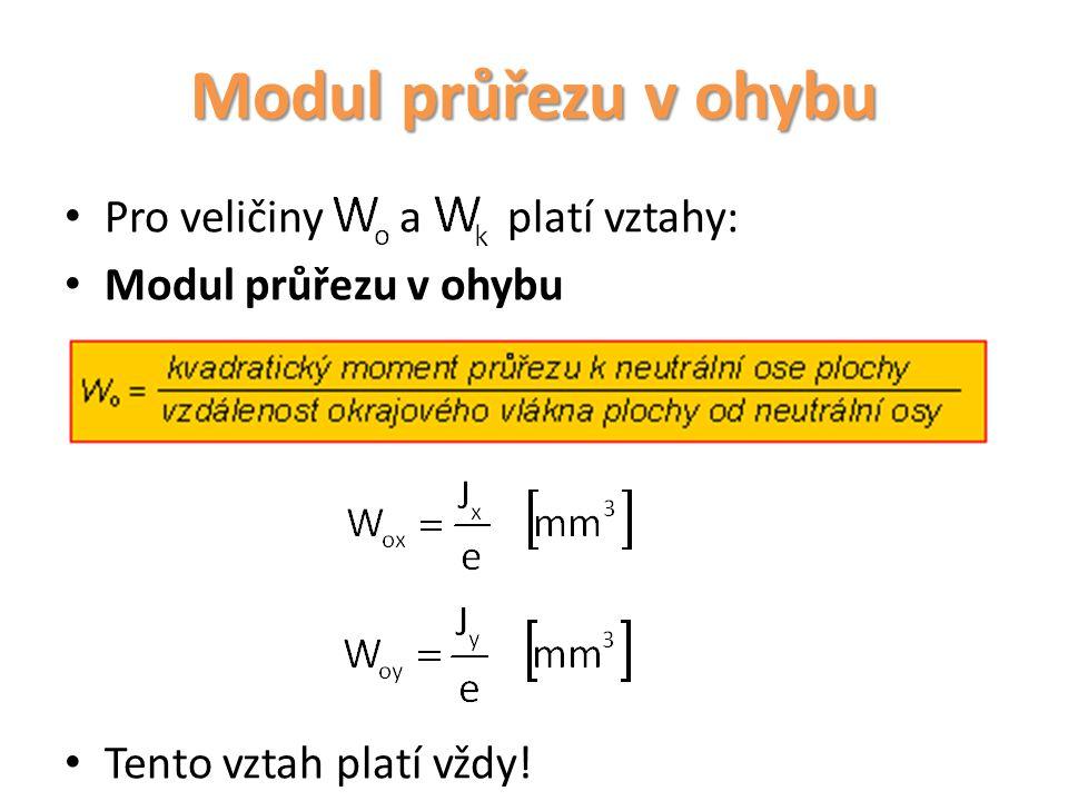 Modul průřezu v krutu U krutu platí pouze pro kruhové průřezy.