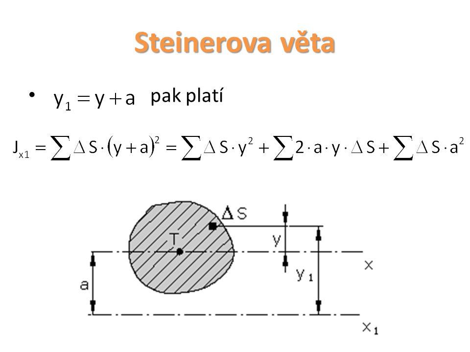Steinerova věta Druhý člen - lineární moment průřezu k ose procházející těžištěm je roven nule.
