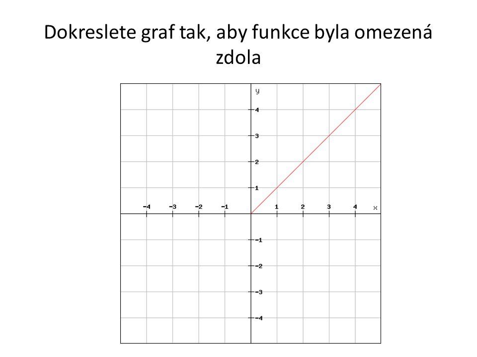 Dokreslete graf tak, aby funkce byla omezená zdola