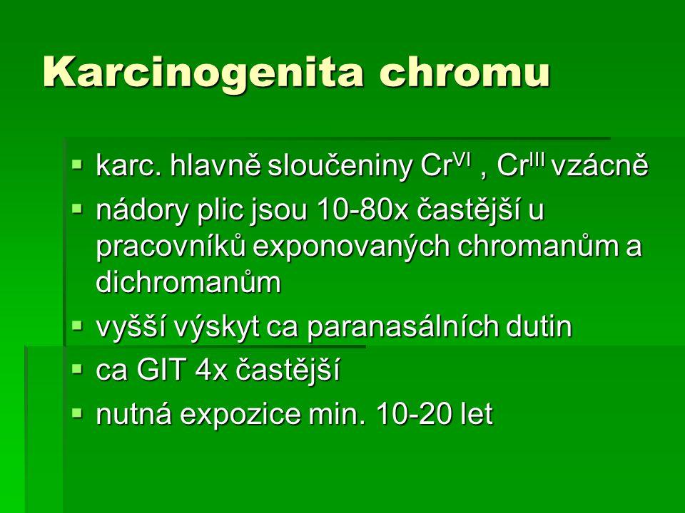 Karcinogenita chromu  karc. hlavně sloučeniny Cr VI, Cr III vzácně  nádory plic jsou 10-80x častější u pracovníků exponovaných chromanům a dichroman