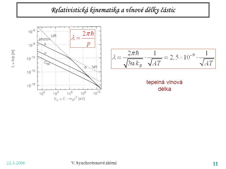 22.3.2006 V. Synchrotronové záření 11 Relativistická kinematika a vlnové délky částic tepelná vlnová délka