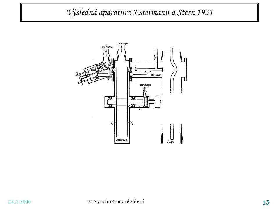 22.3.2006 V. Synchrotronové záření 13 Výsledná aparatura Estermann a Stern 1931