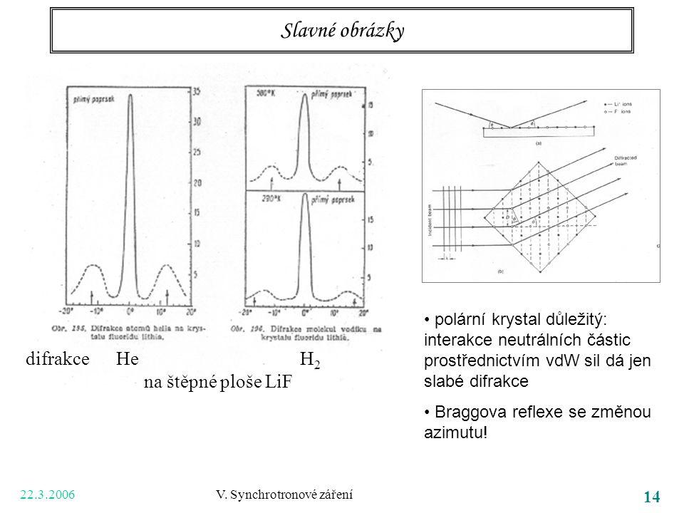 22.3.2006 V. Synchrotronové záření 14 difrakce He H 2 na štěpné ploše LiF Slavné obrázky polární krystal důležitý: interakce neutrálních částic prostř