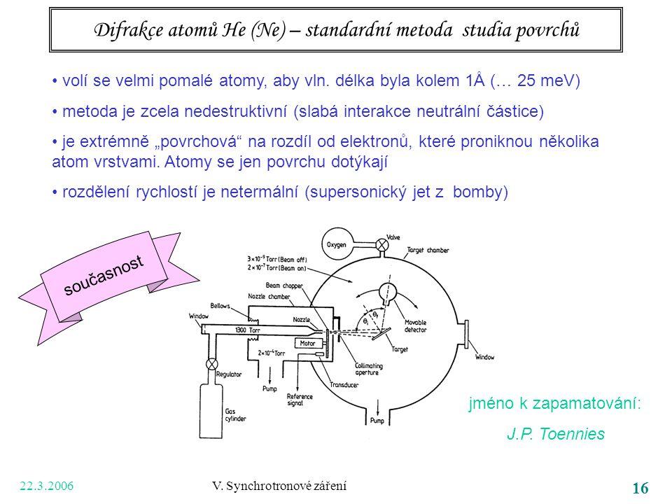 22.3.2006 V. Synchrotronové záření 16 Difrakce atomů He (Ne) – standardní metoda studia povrchů volí se velmi pomalé atomy, aby vln. délka byla kolem