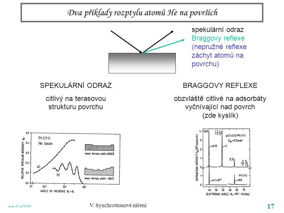 22.3.2006 V. Synchrotronové záření 17 Dva příklady rozptylu atomů He na površích spekulární odraz Braggovy reflexe (nepružné reflexe záchyt atomů na p