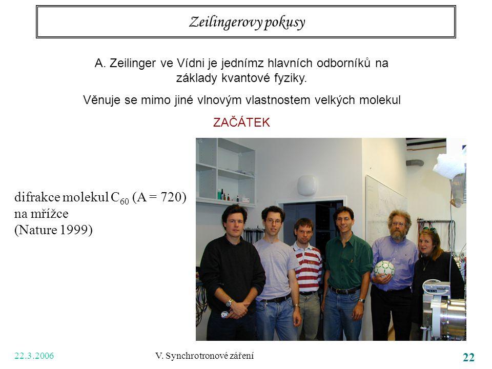22.3.2006 V. Synchrotronové záření 22 Zeilingerovy pokusy difrakce molekul C 60 (A = 720) na mřížce (Nature 1999) A. Zeilinger ve Vídni je jednímz hla
