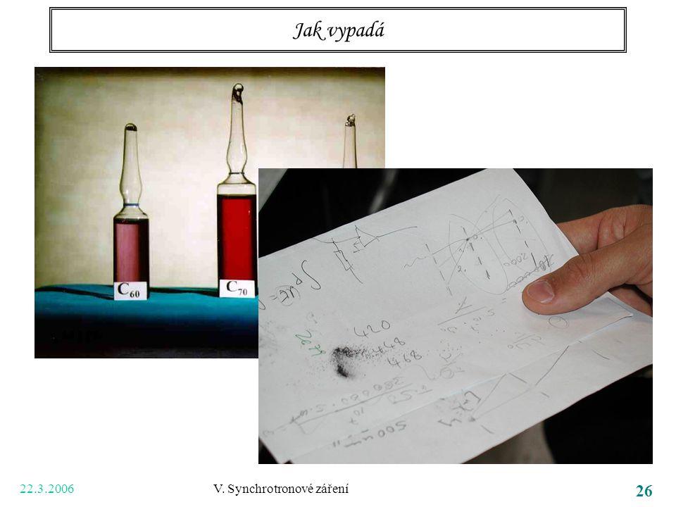 22.3.2006 V. Synchrotronové záření 26 Jak vypadá
