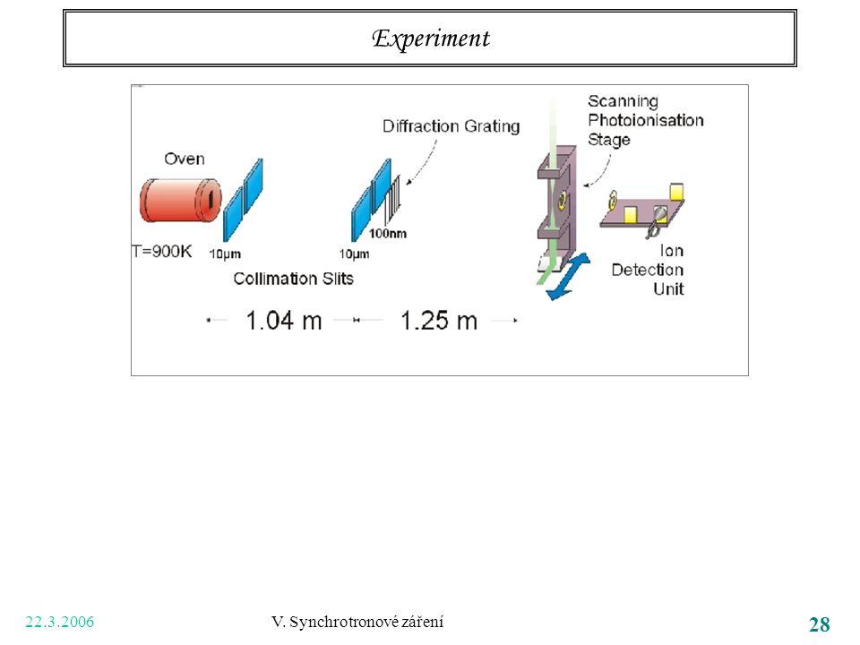 22.3.2006 V. Synchrotronové záření 28 Experiment