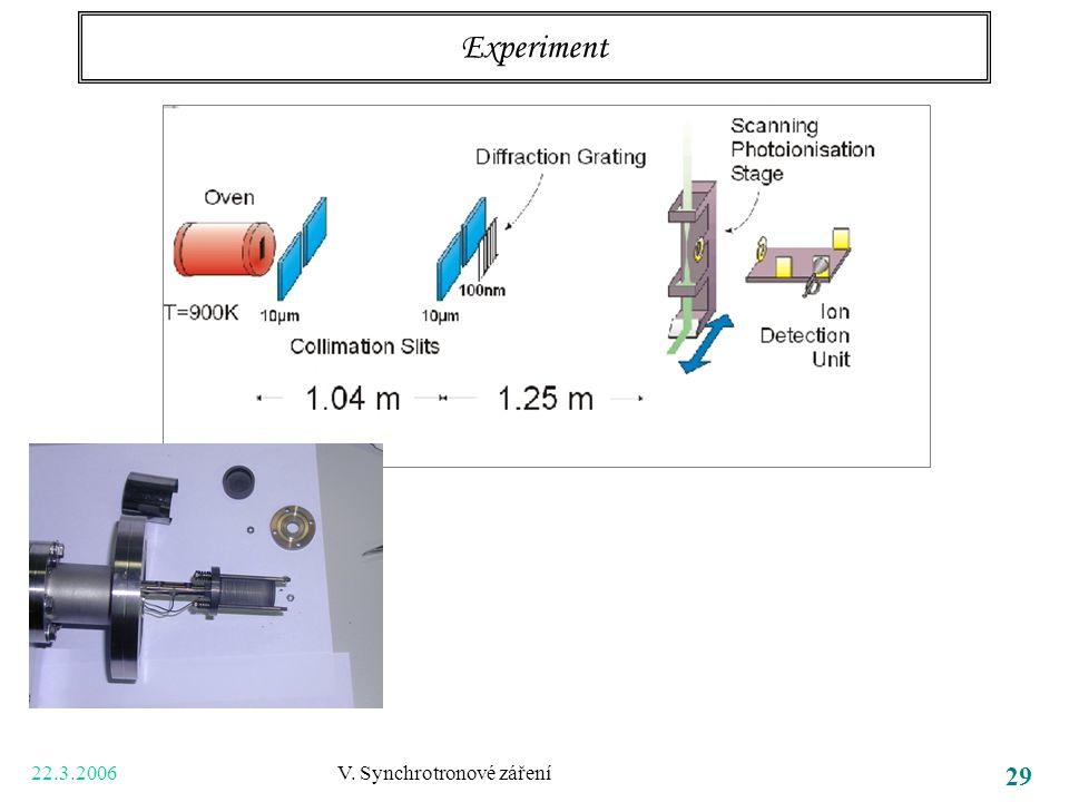 22.3.2006 V. Synchrotronové záření 29 Experiment
