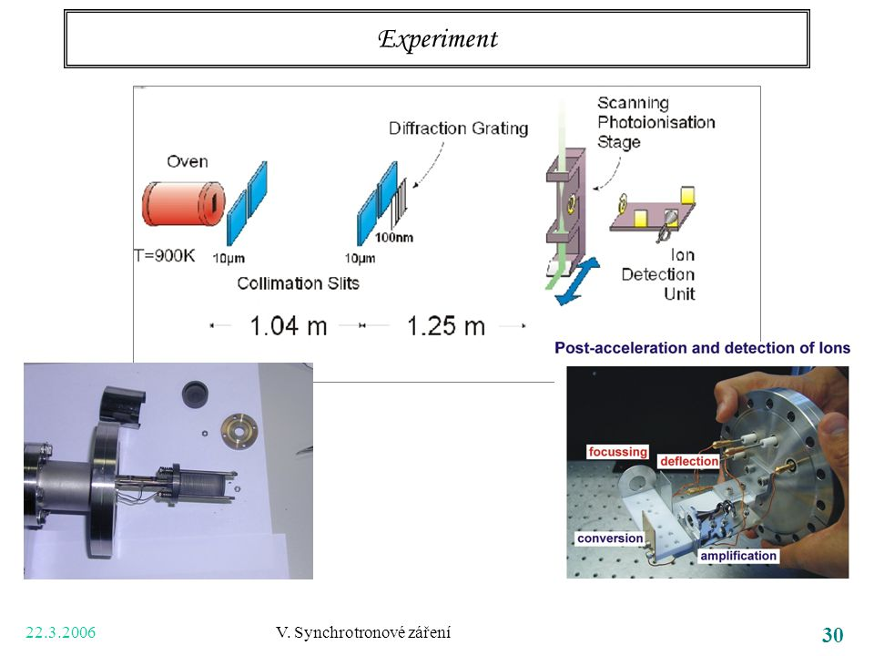 22.3.2006 V. Synchrotronové záření 30 Experiment