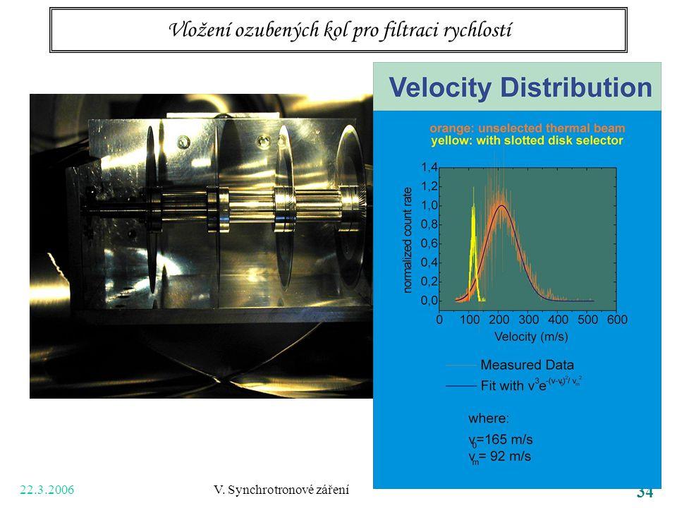 22.3.2006 V. Synchrotronové záření 34 Vložení ozubených kol pro filtraci rychlostí