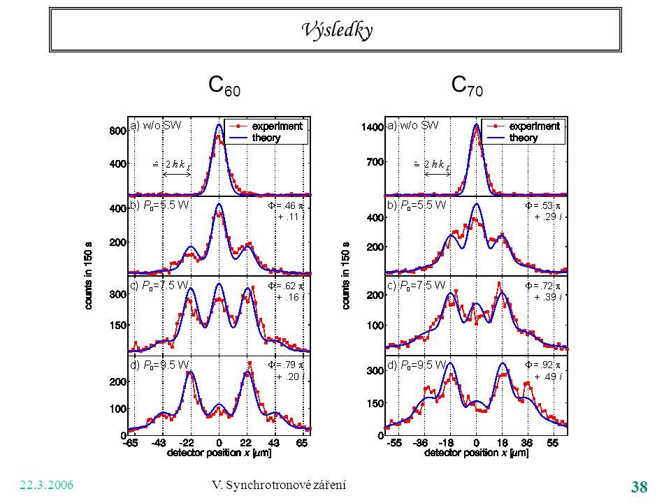 22.3.2006 V. Synchrotronové záření 38 Výsledky C 60 C 70