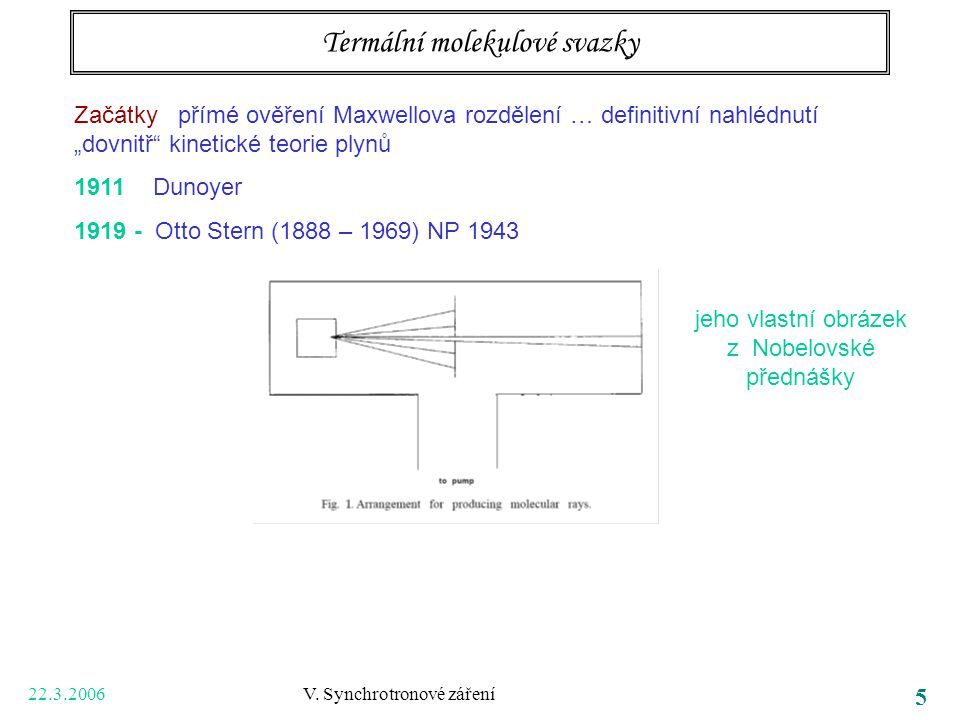 """22.3.2006 V. Synchrotronové záření 5 Termální molekulové svazky Začátky přímé ověření Maxwellova rozdělení … definitivní nahlédnutí """"dovnitř"""" kinetick"""