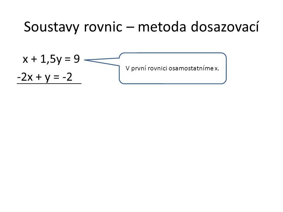 Soustavy rovnic – metoda dosazovací x + 1,5y = 9 -2x + y = -2 V první rovnici osamostatníme x.