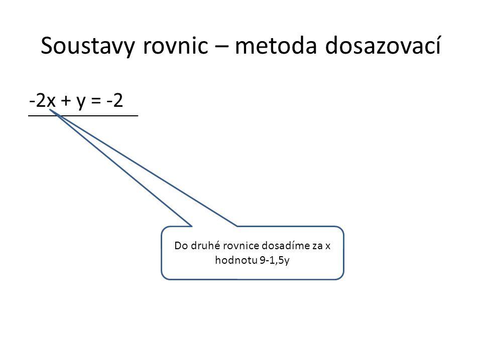Soustavy rovnic – metoda dosazovací -2x + y = -2 Do druhé rovnice dosadíme za x hodnotu 9-1,5y