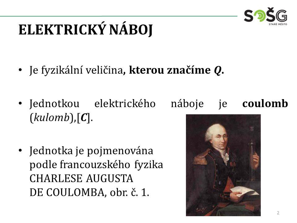 Je fyzikální veličina, kterou značíme Q.Jednotkou elektrického náboje je coulomb (kulomb),[C].