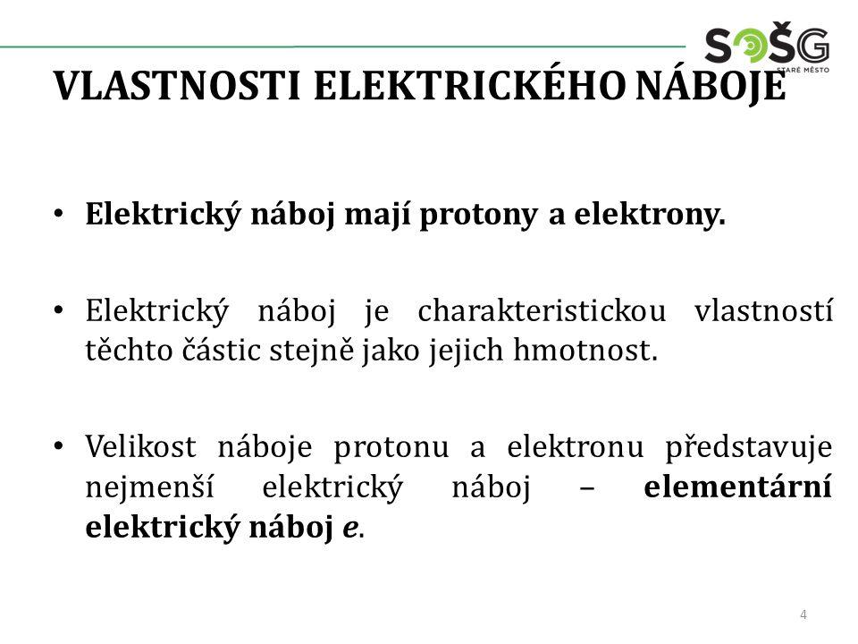 VLASTNOSTI ELEKTRICKÉHO NÁBOJE Elektrický náboj mají protony a elektrony.